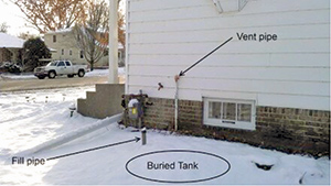 Vent Pipe, Buried Tank, and Fill Pipe