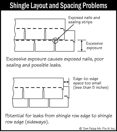 shingle layout and spacing problems