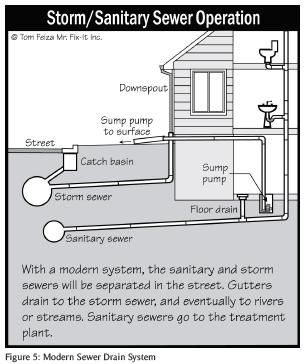 Figure 5_8-31-16